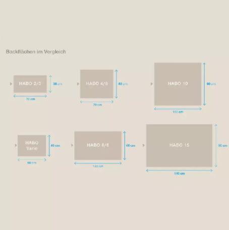 Размеры дровяных печей Habo