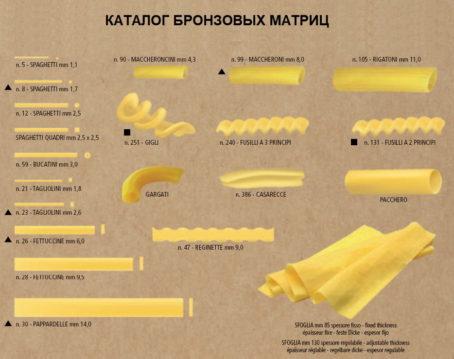 Каталог матриц для экструдеров лапши