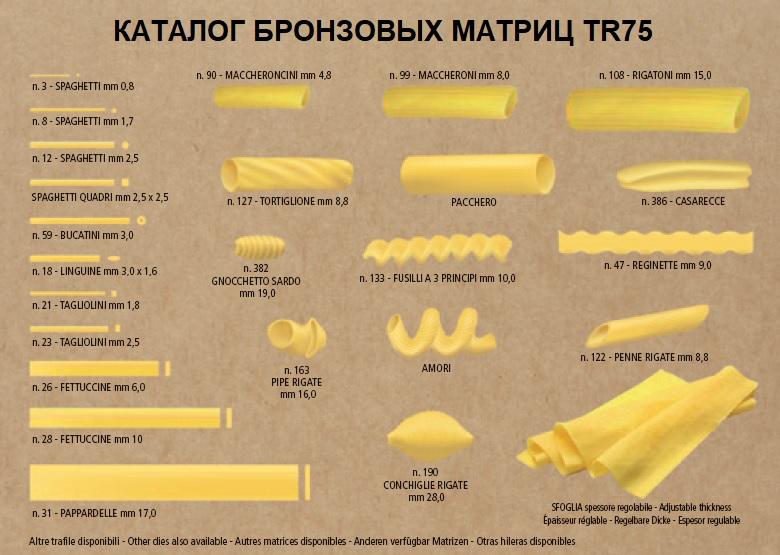 Каталог матриц для экструдера TR75