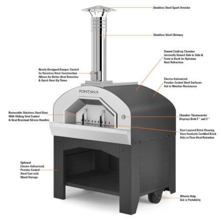 Дровяная печь Prometeo